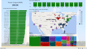 US Nuclear Reactors