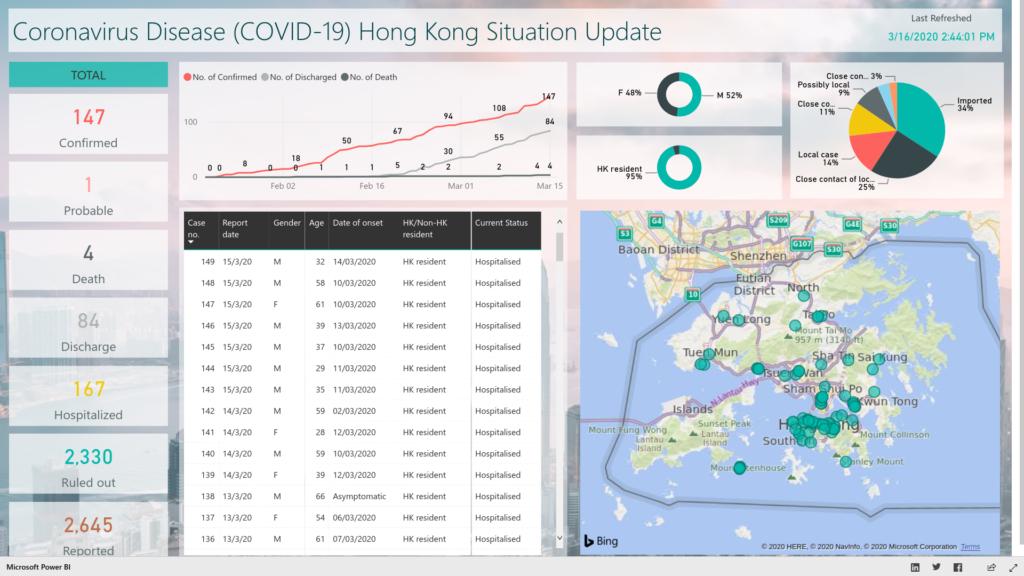 coronavirus disease hk situation